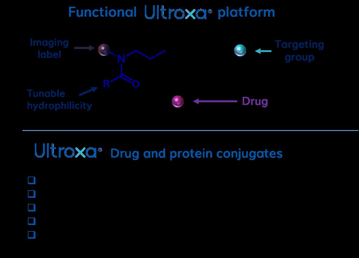 ULTROXA ADDVs